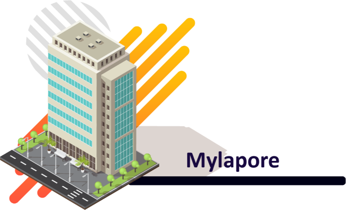 coworking office space in mylapore